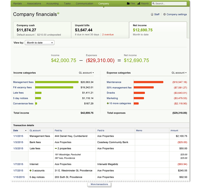 Company hub-net income tab